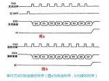 51单片机CPU结构各部件的原理详细分析