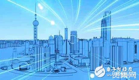 """上海全力建设世界一流城市能源互联网,打造""""能源引..."""