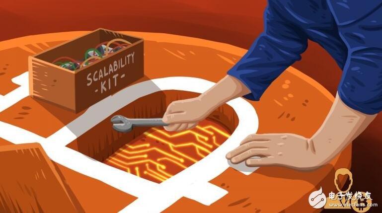"""西北大学研究小组用""""压缩块""""方法,解开了比特币的可扩展性问题"""