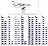 苏州工业园区久龄公寓电力监控系统龙8国际娱乐网站方案
