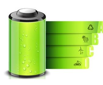 松下将向本田供应车用锂离子电池