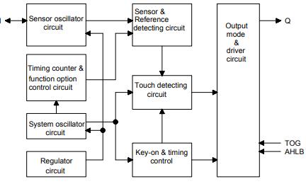 TTP233D-HA6单通道触摸感应开关的详细资料免费下载