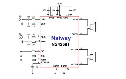 NS4258低噪声,防失真5W×2双声道AB类D类切换音频功放IC的数据手册