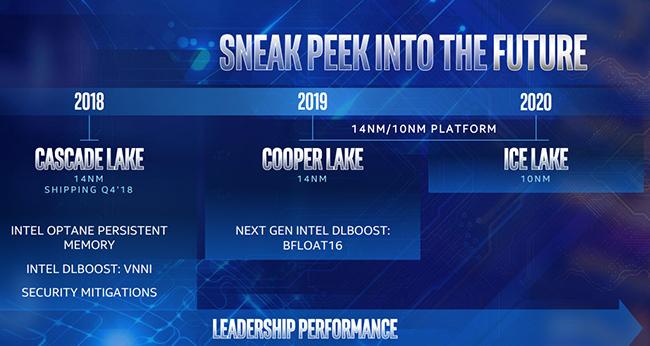 Intel将推出Cascade Lake处理器 可能还支持PCIe 4.0