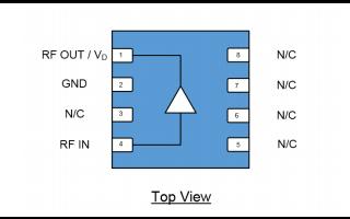 SGL0622Z低噪声,高增益的MMIC低噪声放大器的详细数据手册免费下载