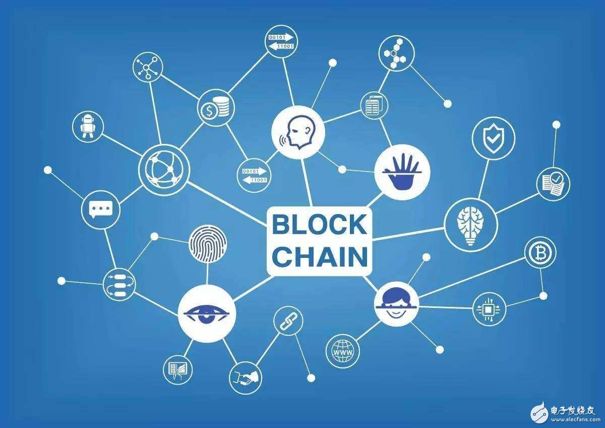 区块链媒体是什么?区块链媒体未来将会如何?