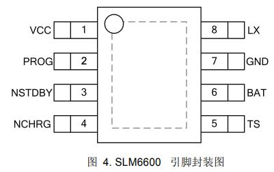 SLM6600 3A同步降压型锂电池充电IC的详细数据手册免费下载