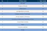 机构统计:微软以23篇论文居首,中国影响力不容小觑