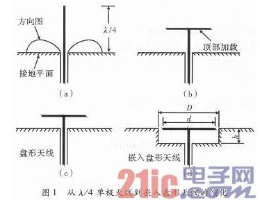 一种嵌入盘形结构的C波段全向天线设计