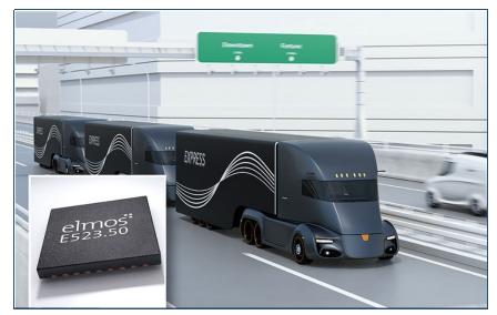 elmos推基于直流无刷电机72V三相半桥驱动器E523.50
