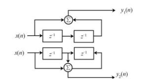 卷积编码是什么 卷积编码原理