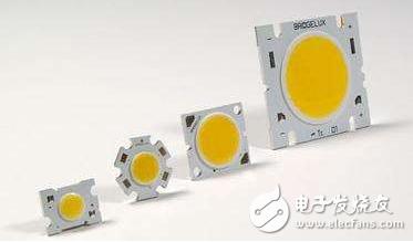 固态照明对大功率LED封装技术提出了哪四点要求?