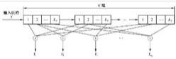 基于VHDL的卷积编码实现 详解卷积编码的应用