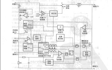 《LED照明驱动电路设计与实例精选》第6章详细资料免费下载