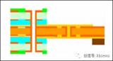 采用内层软板预设光学点+激光二次成型技术,有效改...