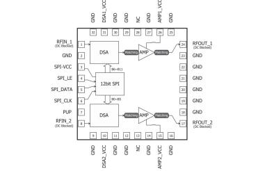 RFDA0057数字控制可变增益放大器的详细数据手册免费下载