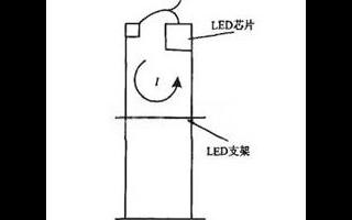 如何对LED芯片封装过程中的缺陷问题进行检测?