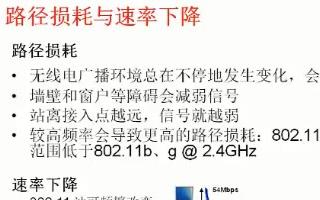 WiFi介绍(2)