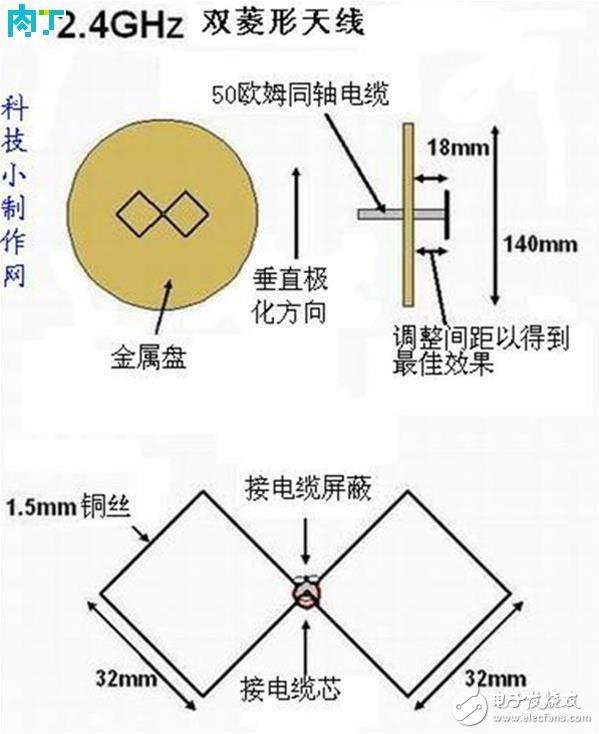 wifi信号放大器制作教程