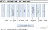 具有深刻中国印记的全球CIS芯片领导者,回归大陆...
