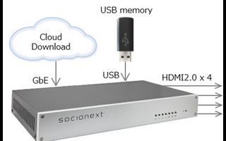 Socionext技术创新,推进8K普及进程