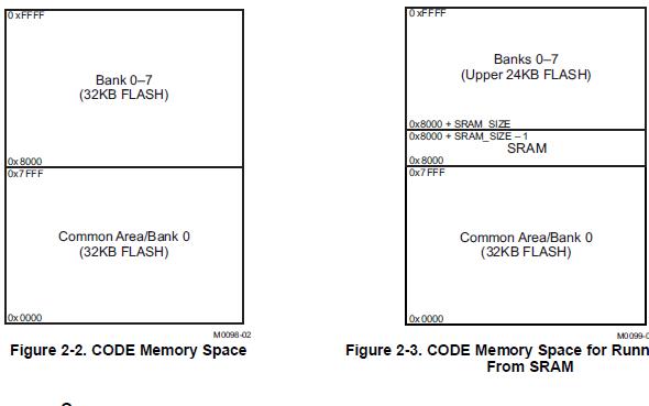 用于蓝牙低功耗应用的片上系统解决方案cc2540和cc2541的详细资料概述