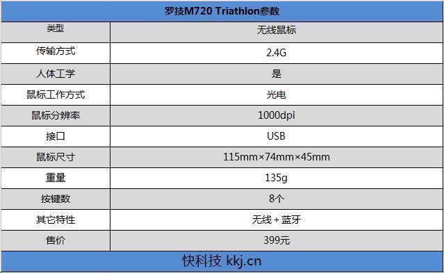 罗技M720怎么样 效率提升的捷径