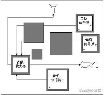 RF电路及其音频电路如何进行设计