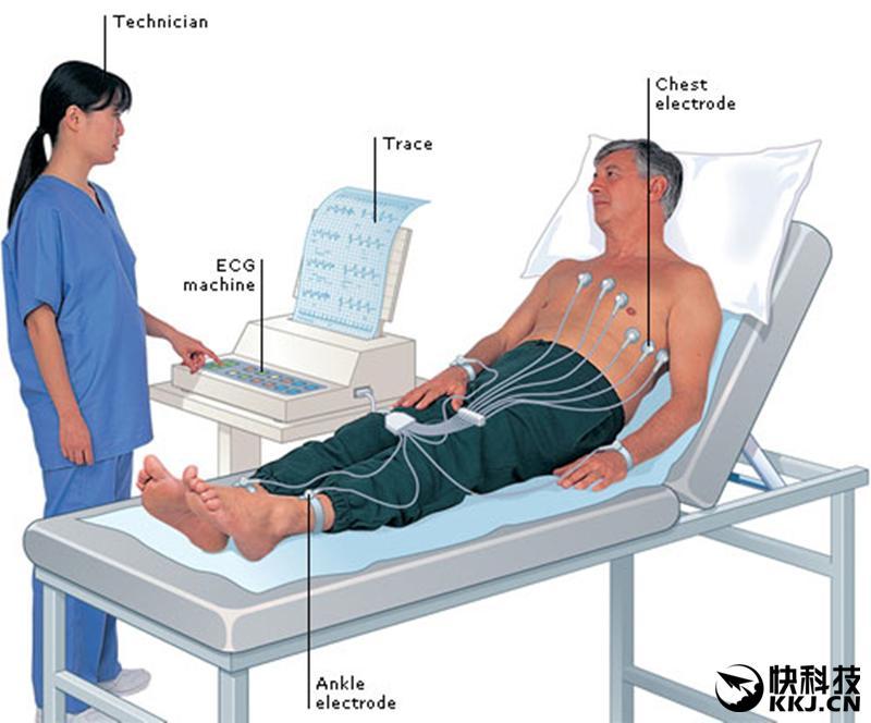 米动健康手环测评 看护心脏健康状况的一面铜镜