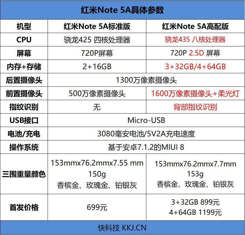 红米Note5A评测 百元自拍新旗舰