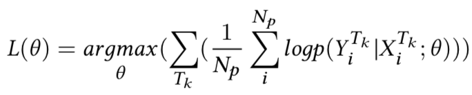 """一�N基于音�分��R的旋��神逍�b游律和�曲生成框架,�Q�樾""""��逢�"""