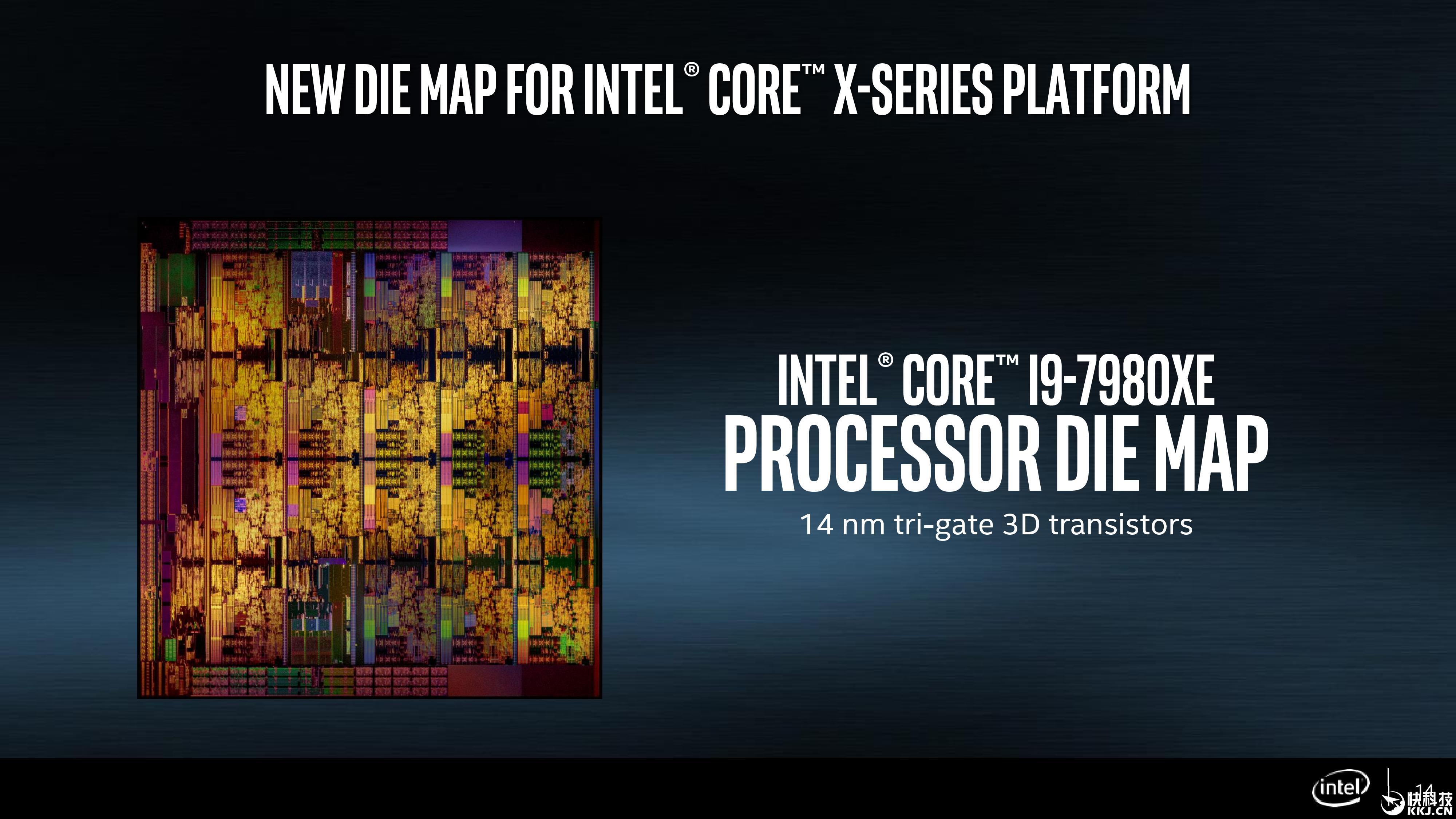 Intel两款18核处理器评测 达到当时全新高度