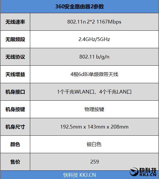 360路由器2评测 高速上网利器