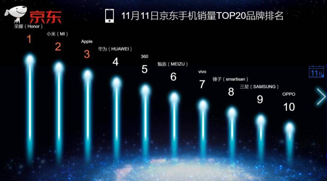 荣耀v10评测 功耗和性能的全面提升