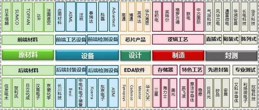 全球eda行业三足鼎立,华大九天该怎么争抢国内市...