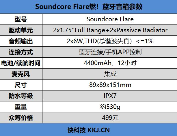 Soundcore新款音箱评测 499元价位中最值得入手的音箱