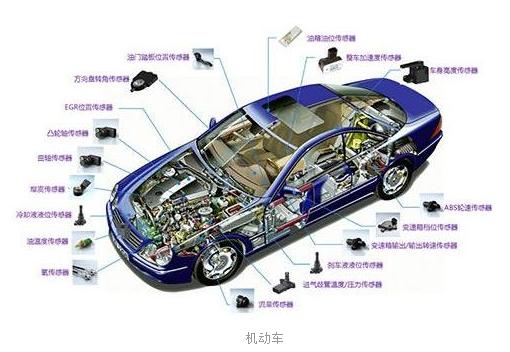 关于机动车辆中压力传感器的使用