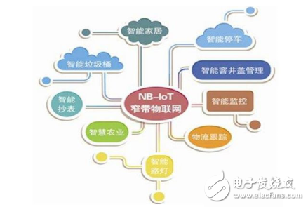LoRa 和 NB-IOT之爭 誰將主宰物聯網的天下