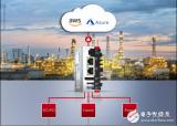 基于使用TwinCAT IoT软件平台实现对工业...