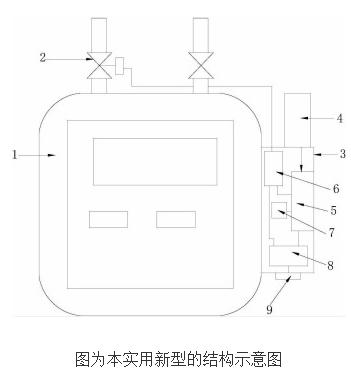 防燃气泄露智能燃气表的设计