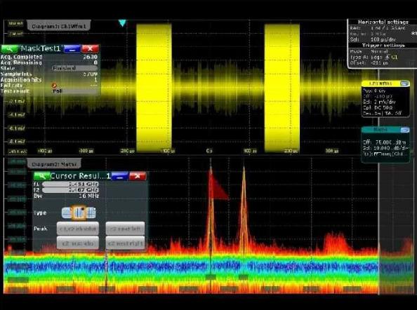 示波器的FFT能解决什么问题?