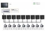 基于采用英威腾人机界面、PLC、变频器全集成对木...