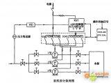 基于采用PLC、变频器、传感器等设备,现实恒压变...