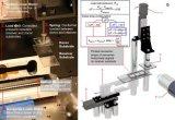 如何使用硅晶和氧化锌来制造半导体纳米线,并将其印刷在软性基板上