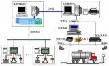 浅析DCS、SIS和MIS三大控制系统的区别