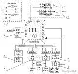 以ATmega128单片机为主控芯片的的32路遥...