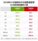浅析中国联通固网宽带的经营策略
