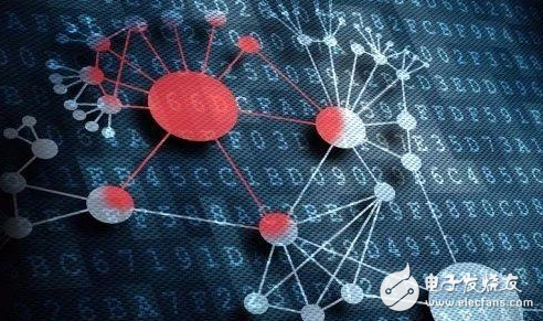 区块链将是颠覆性技术,基金资产规模和实验性质却很小