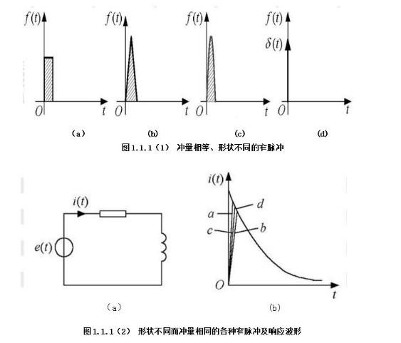 单极性和双极性PWM调制的区别在哪里 详解PWM中的单极性和双极性