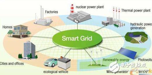山東中小型變壓器產量居全國首位新能源實現突破,智...